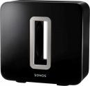 Strefowy głośnik niskotonowy Sonos SUB